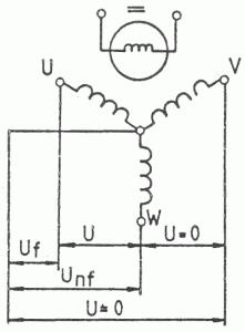 Háromfázisú generátor hibás tekercsének megállapítása feszültségméréssel