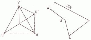 """60°-os elkötés vektorábrája az """"Y"""" kapcsolású állórész esetén"""